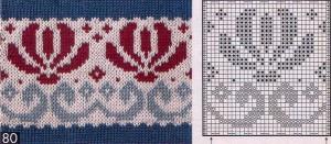 Схемы вязания  жаккардовых узоров