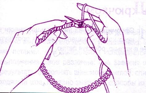правую руку конец спицы с