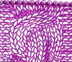 схема вязания узора косы спицами