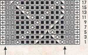 схемы вязания ажуров спицами