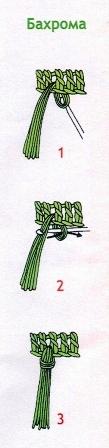 вязание пончо для начинающих