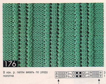 Вяжем ажур спицами схемы вязания. Рукодельница