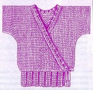 описание вязания болеро
