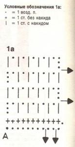 летняя ажурная кофточка крючком схемы